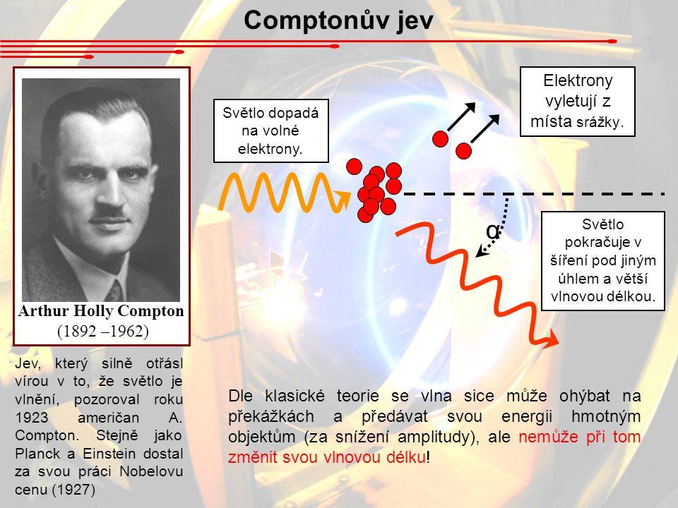 Comptonův jev α Elektrony vyletují z místa srážky.