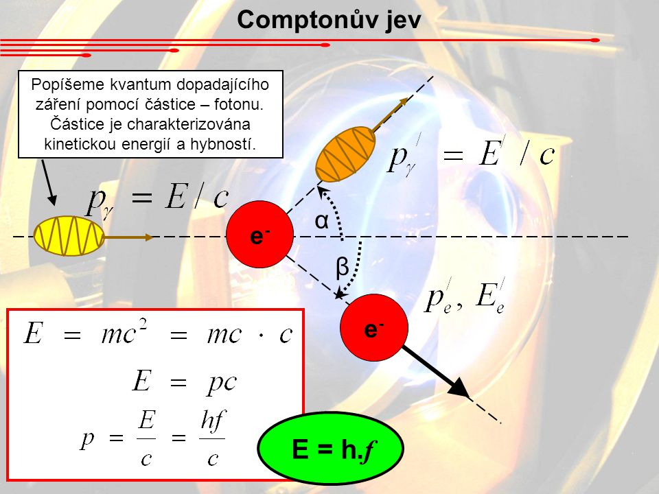 E = h.f Comptonův jev α e- β e-