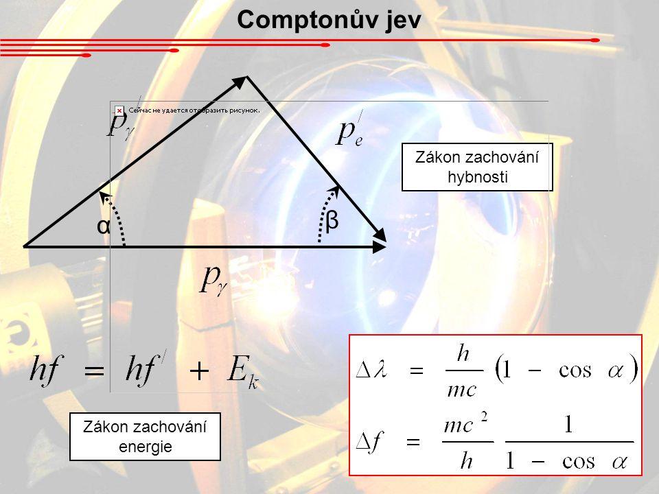 Comptonův jev α β Zákon zachování hybnosti Zákon zachování energie