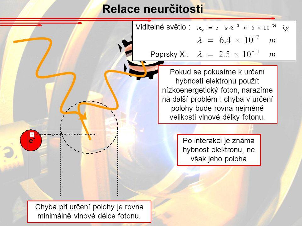 Relace neurčitosti Viditelné světlo : Paprsky X :