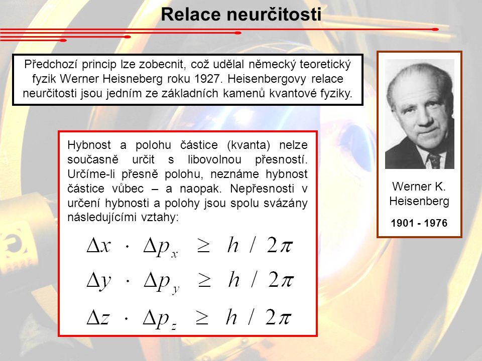 Relace neurčitosti Werner K. Heisenberg. 1901 - 1976.