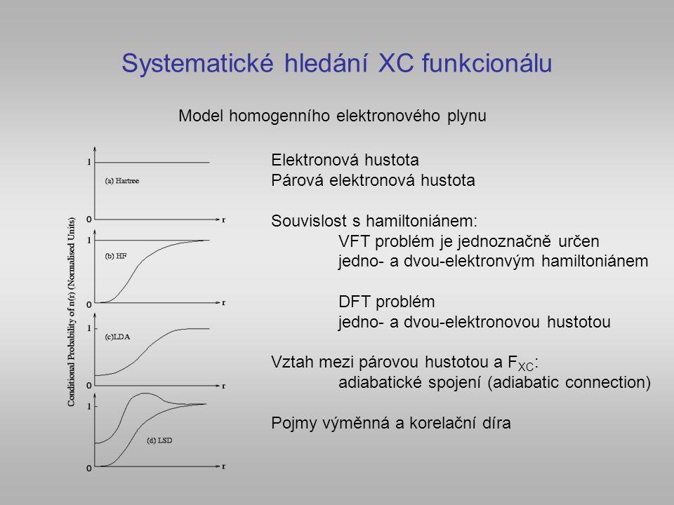Systematické hledání XC funkcionálu
