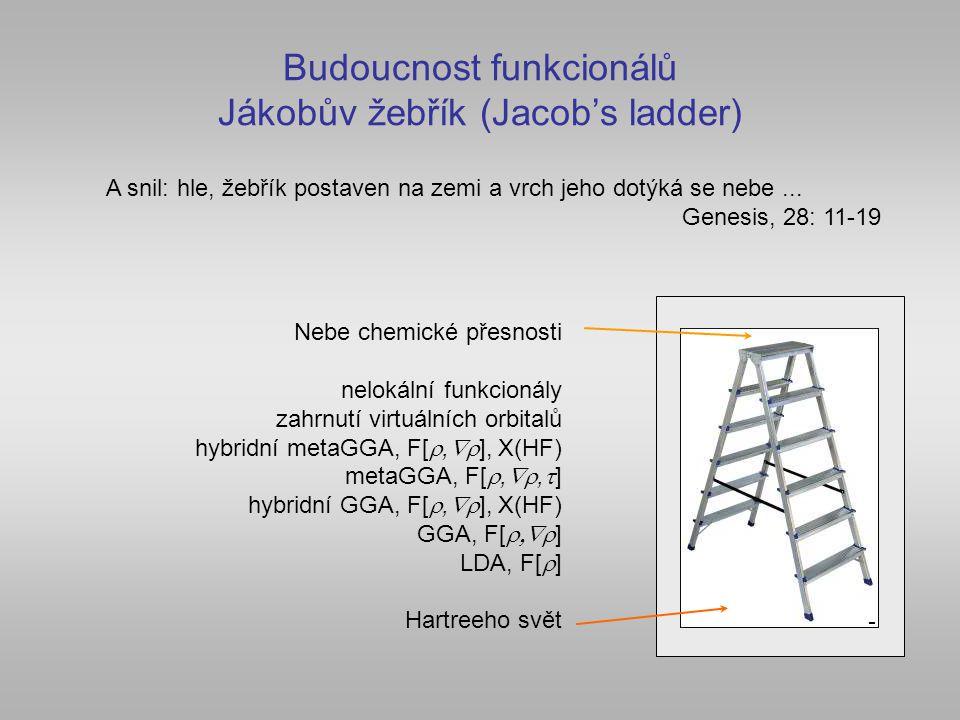 Budoucnost funkcionálů Jákobův žebřík (Jacob's ladder)