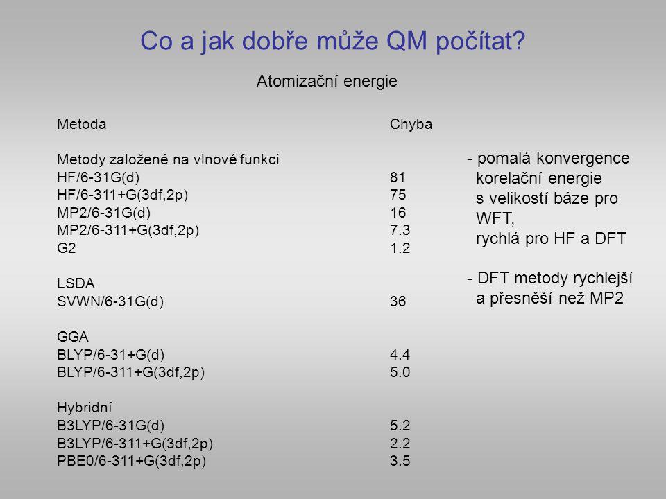 Co a jak dobře může QM počítat