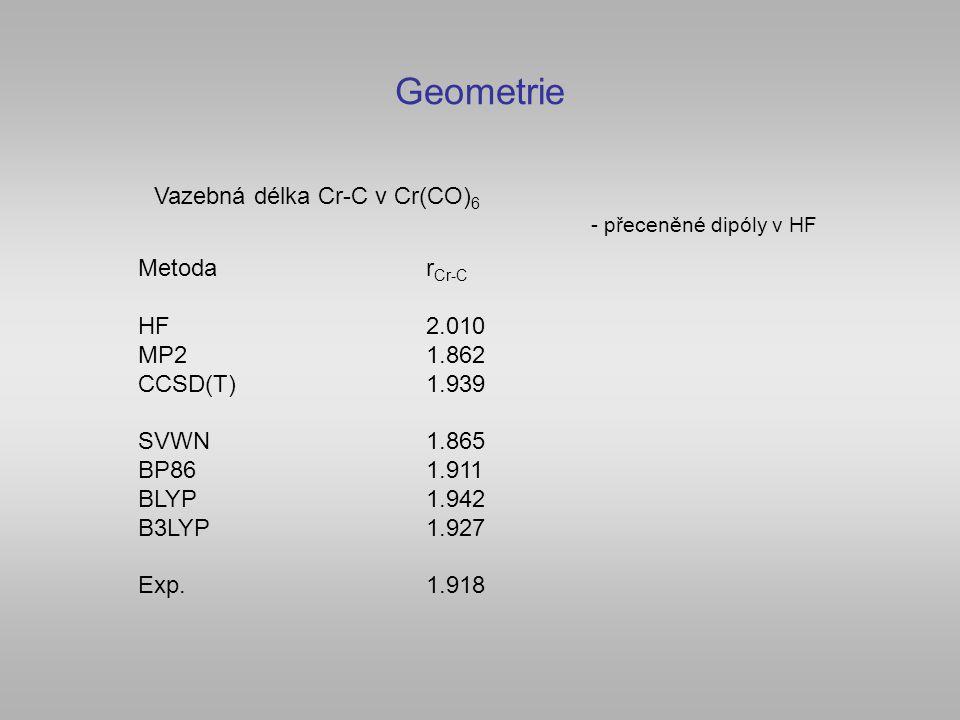 Geometrie Vazebná délka Cr-C v Cr(CO)6 Metoda rCr-C HF 2.010 MP2 1.862