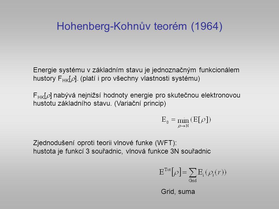 Hohenberg-Kohnův teorém (1964)