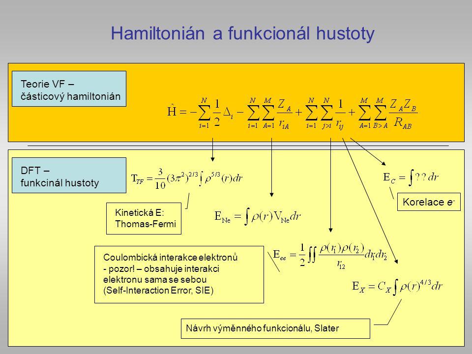 Hamiltonián a funkcionál hustoty