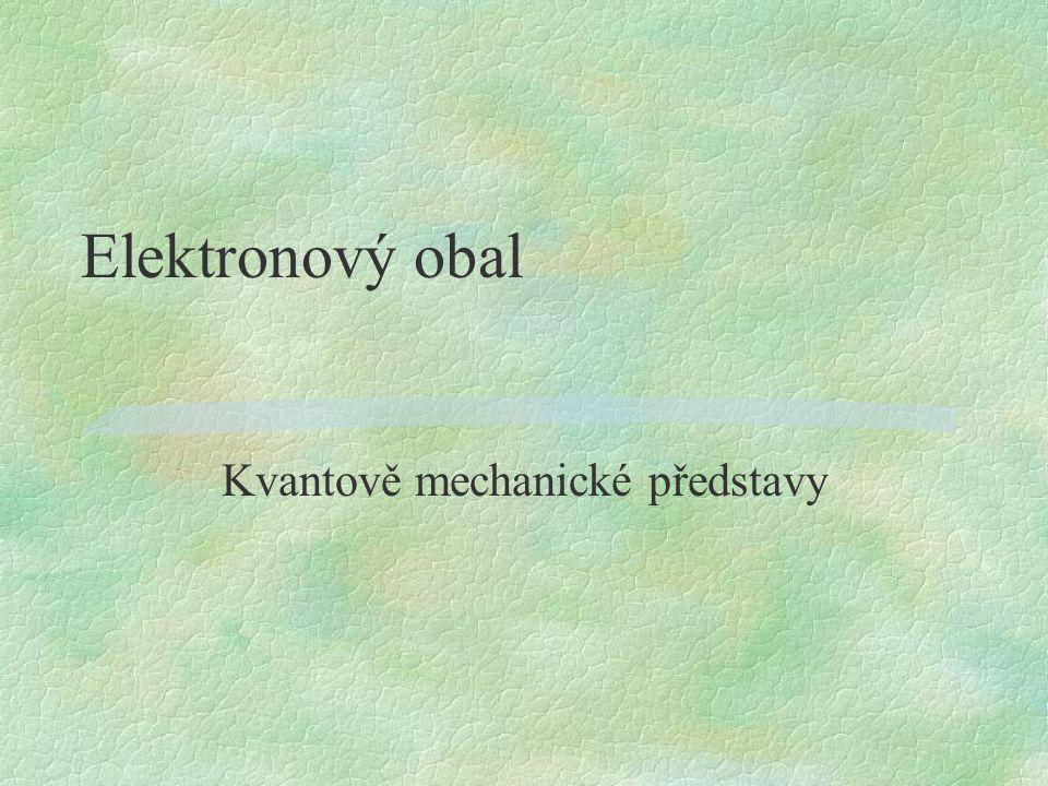 Kvantově mechanické představy