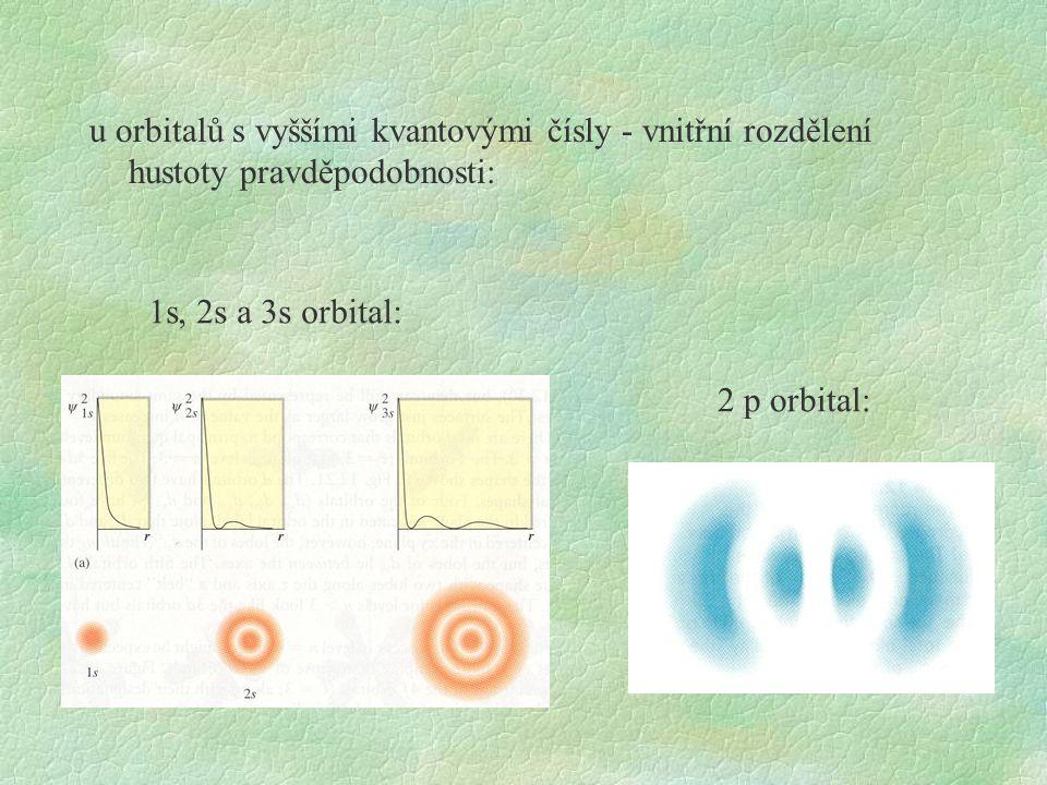 u orbitalů s vyššími kvantovými čísly - vnitřní rozdělení hustoty pravděpodobnosti: