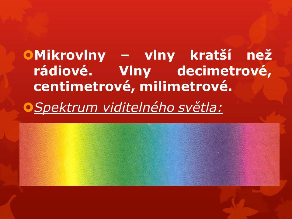 Mikrovlny – vlny kratší než rádiové
