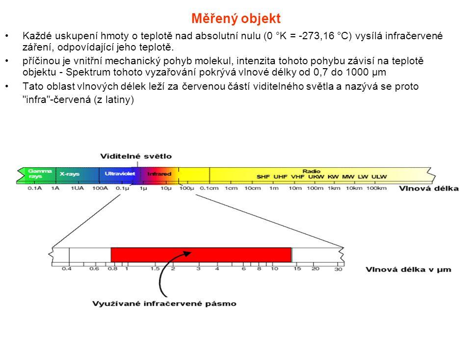 Měřený objekt Každé uskupení hmoty o teplotě nad absolutní nulu (0 °K = -273,16 °C) vysílá infračervené záření, odpovídající jeho teplotě.