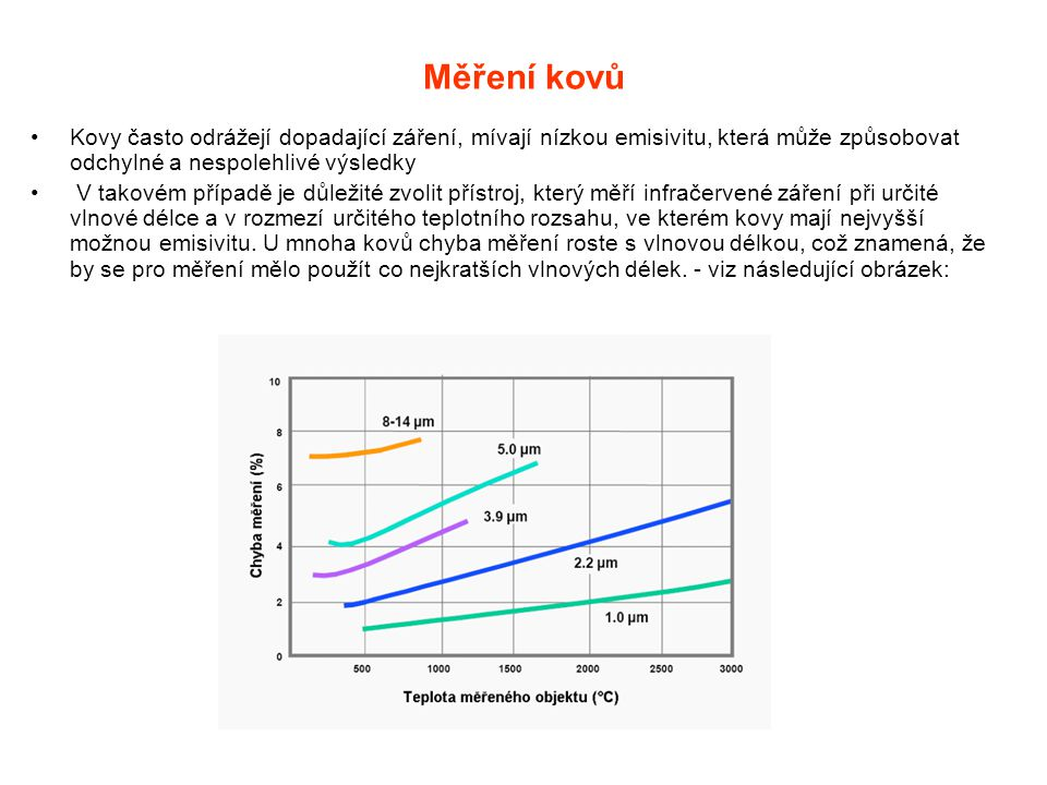 Měření kovů Kovy často odrážejí dopadající záření, mívají nízkou emisivitu, která může způsobovat odchylné a nespolehlivé výsledky.