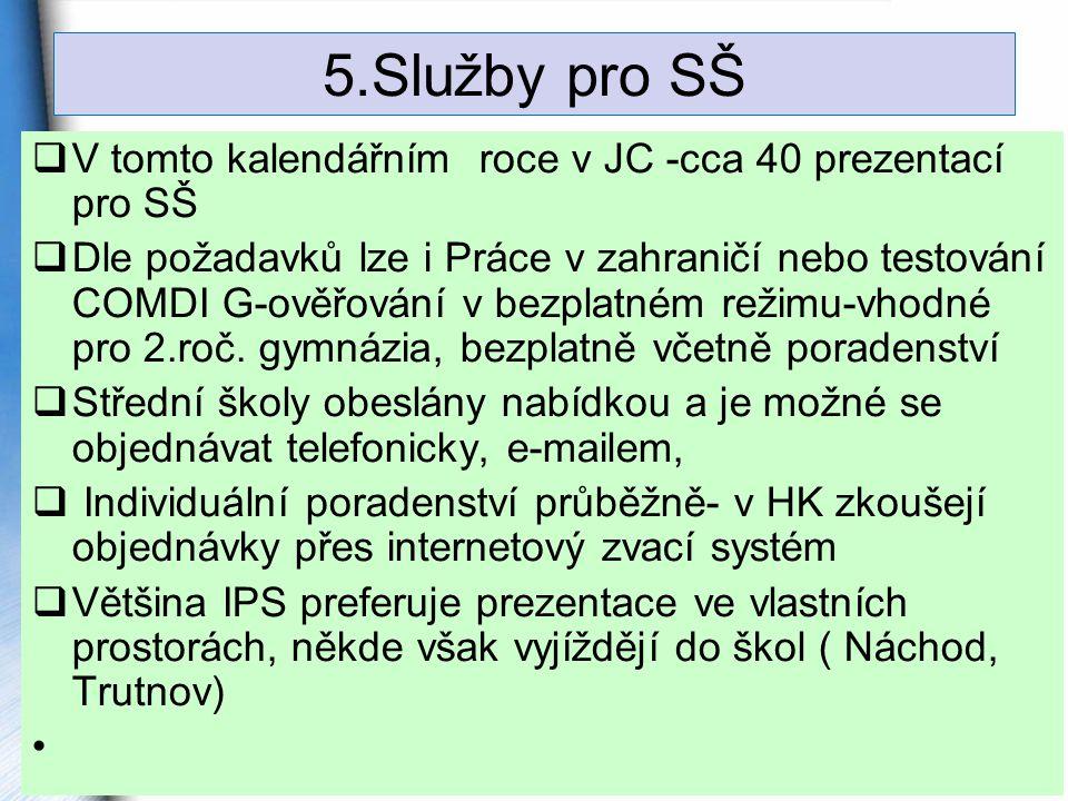 5.Služby pro SŠ V tomto kalendářním roce v JC -cca 40 prezentací pro SŠ.