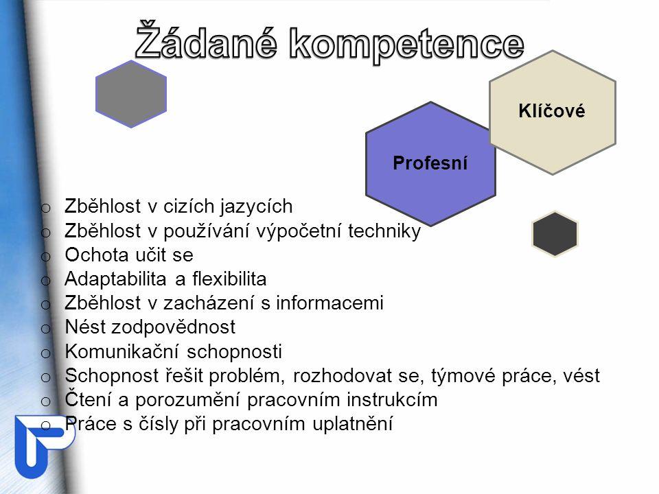 Žádané kompetence Zběhlost v cizích jazycích