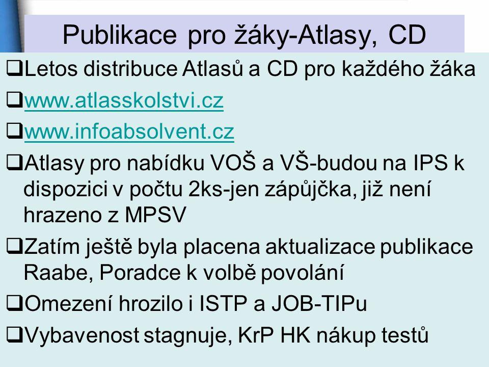 Publikace pro žáky-Atlasy, CD