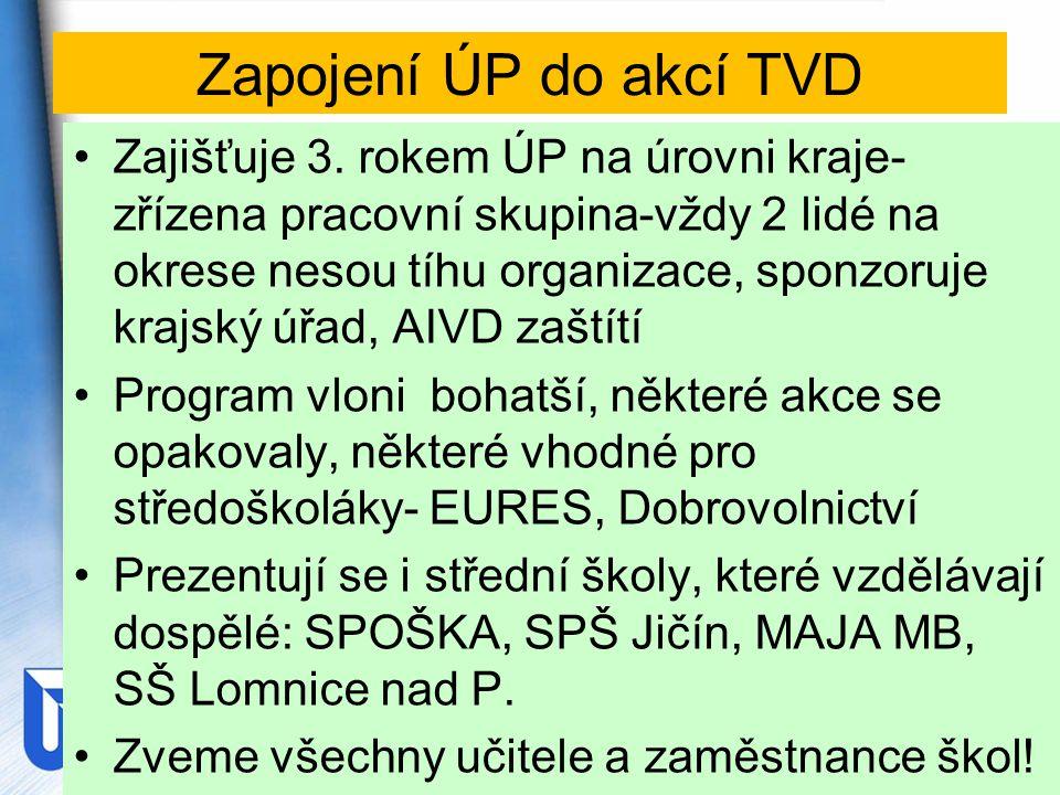 Zapojení ÚP do akcí TVD