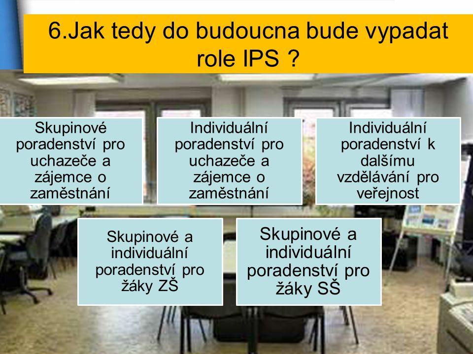 6.Jak tedy do budoucna bude vypadat role IPS