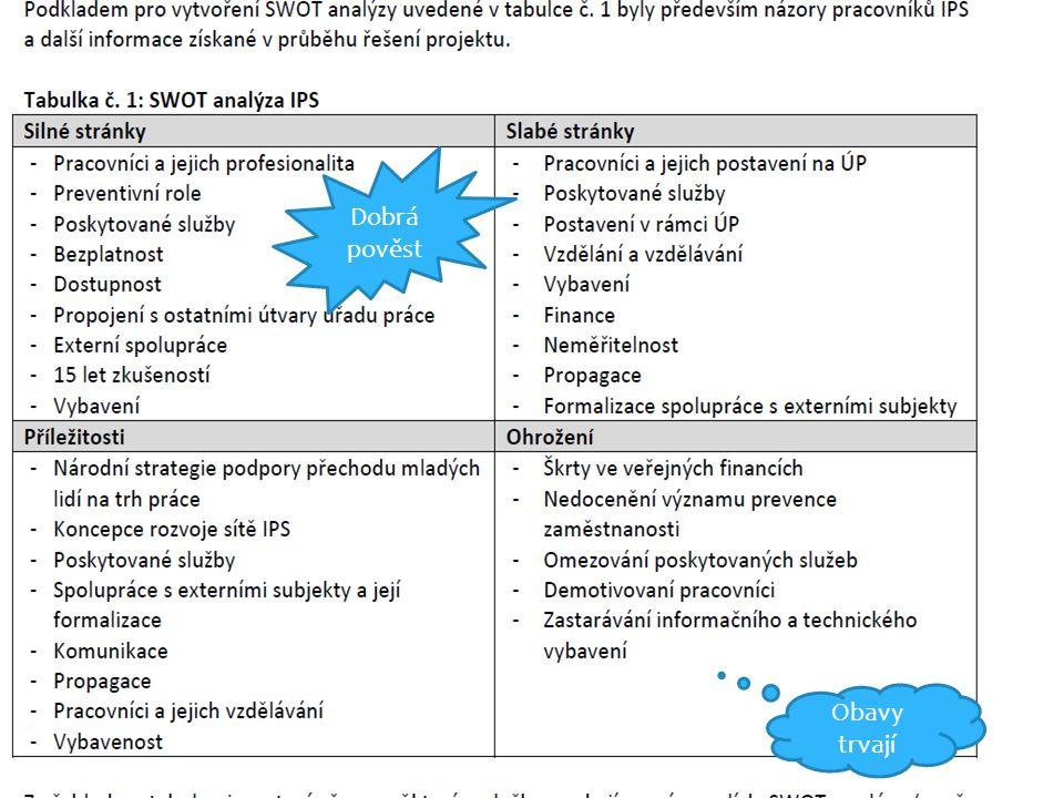 Závěry studie NVF o IPS Popsání IPS a jeho fungování