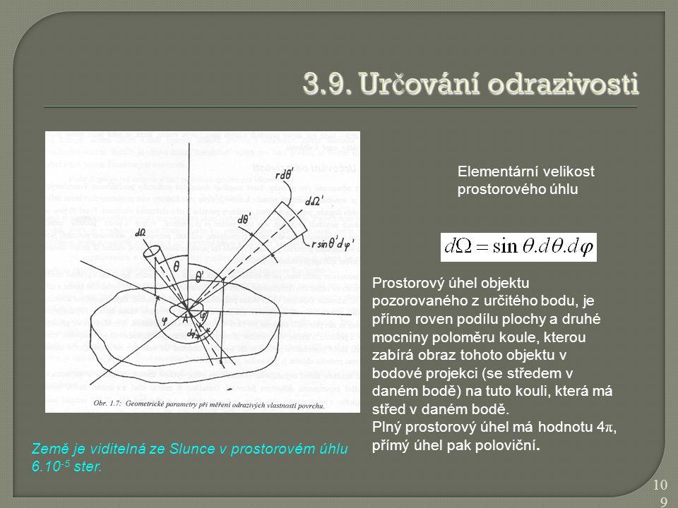 3.9. Určování odrazivosti Elementární velikost prostorového úhlu