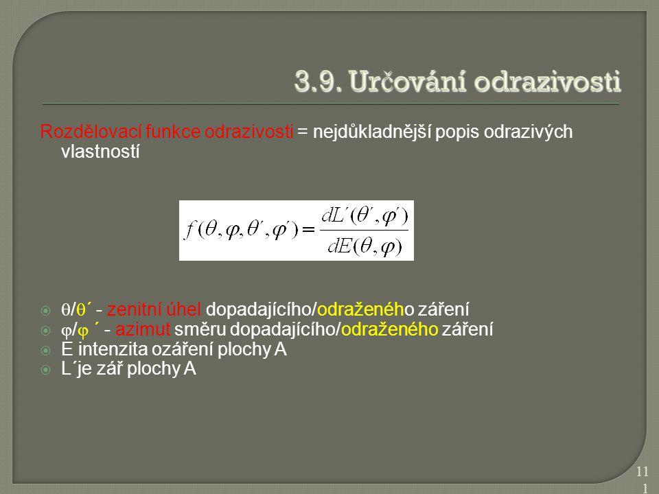 3.9. Určování odrazivosti Rozdělovací funkce odrazivosti = nejdůkladnější popis odrazivých vlastností.