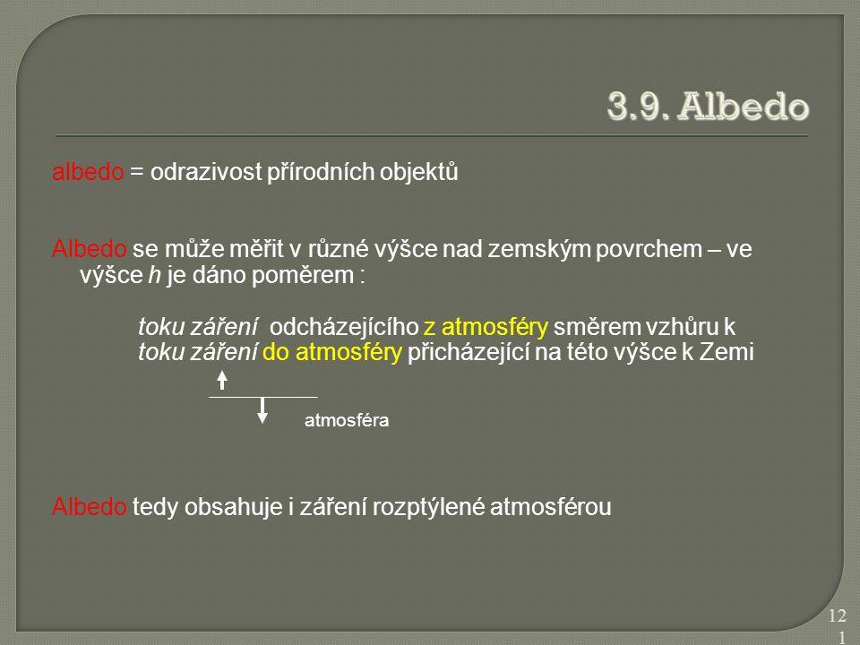 3.9. Albedo