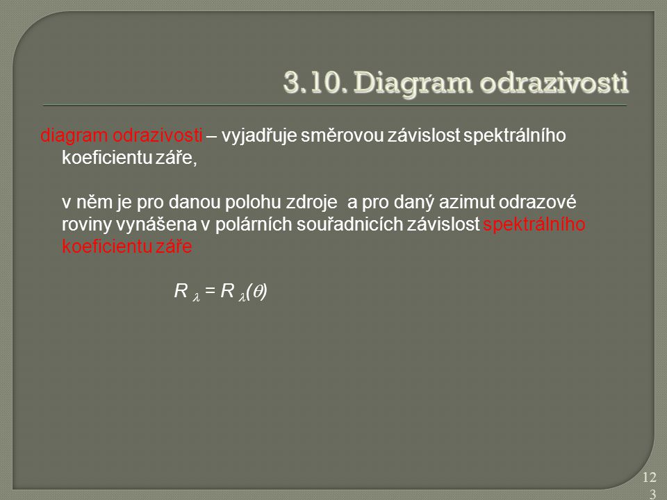 3.10. Diagram odrazivosti