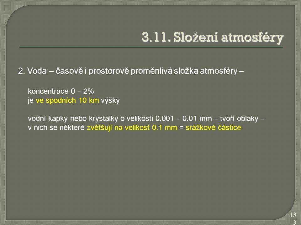 3.11. Složení atmosféry 2. Voda – časově i prostorově proměnlivá složka atmosféry – koncentrace 0 – 2%