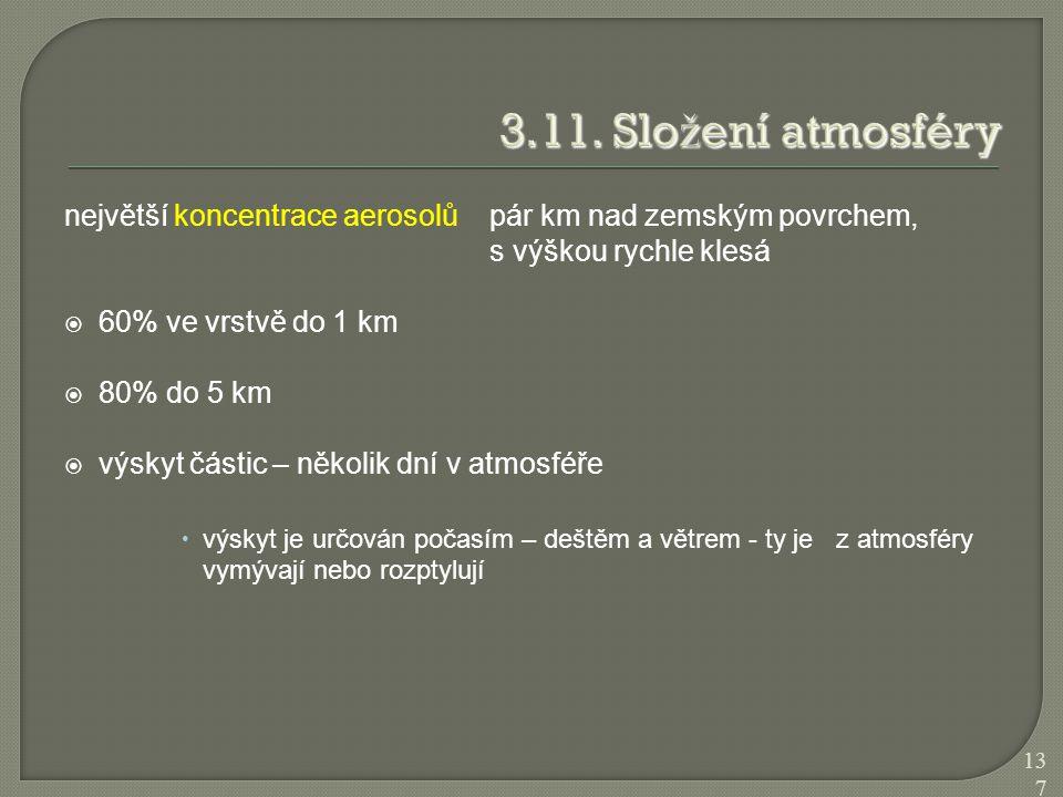 3.11. Složení atmosféry největší koncentrace aerosolů pár km nad zemským povrchem, s výškou rychle klesá.