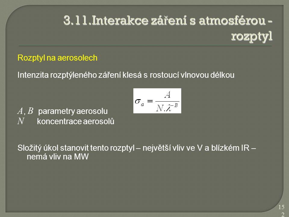 3.11.Interakce záření s atmosférou - rozptyl
