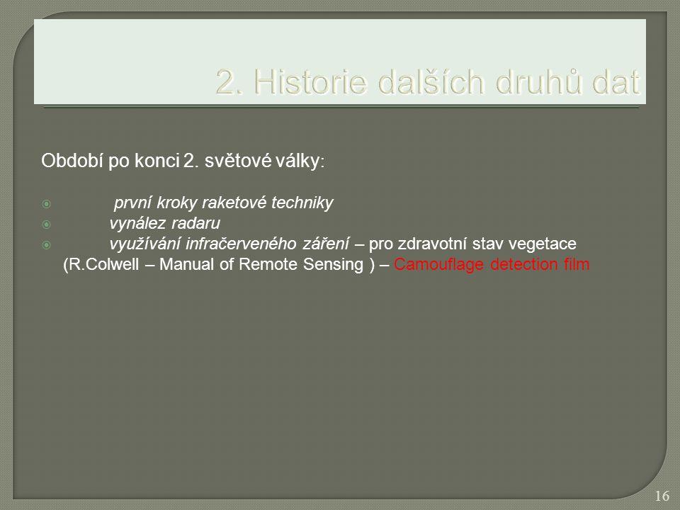 2. Historie dalších druhů dat