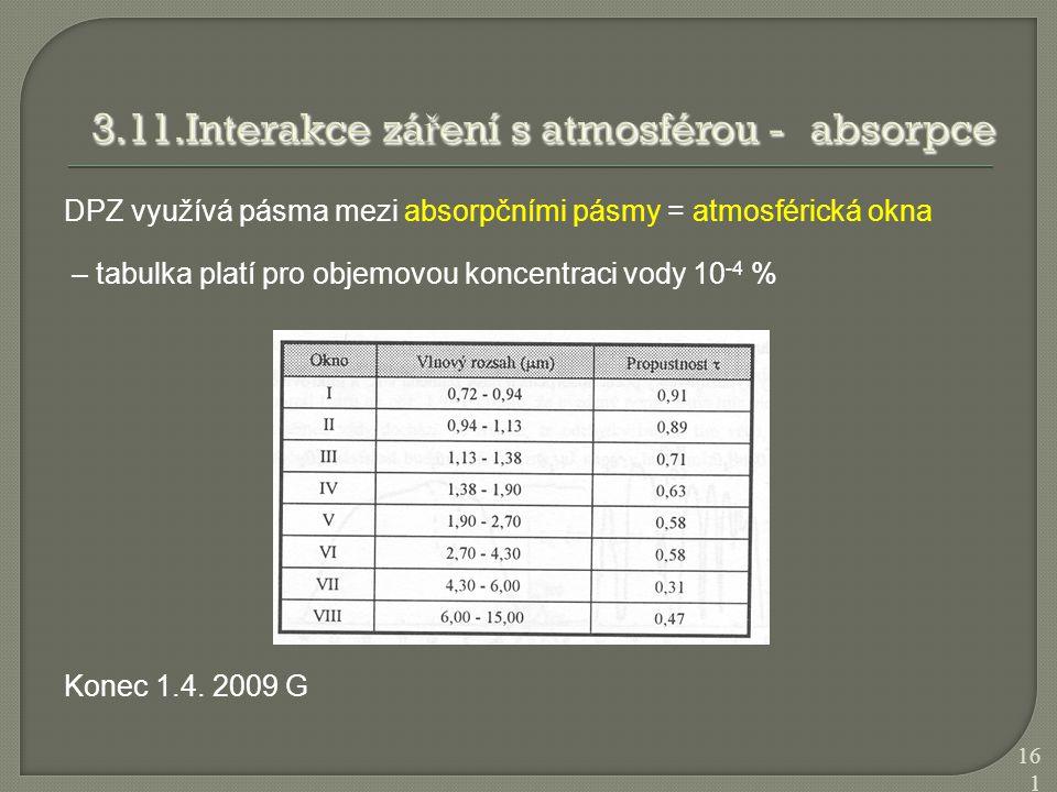 3.11.Interakce záření s atmosférou - absorpce