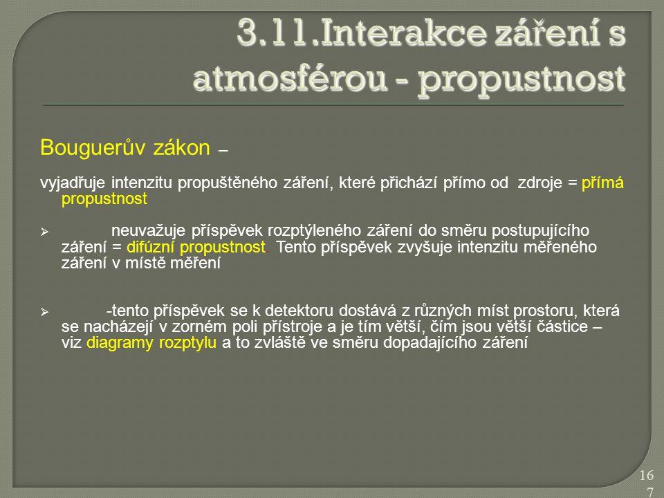 3.11.Interakce záření s atmosférou - propustnost