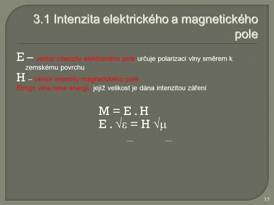 3.1 Intenzita elektrického a magnetického pole
