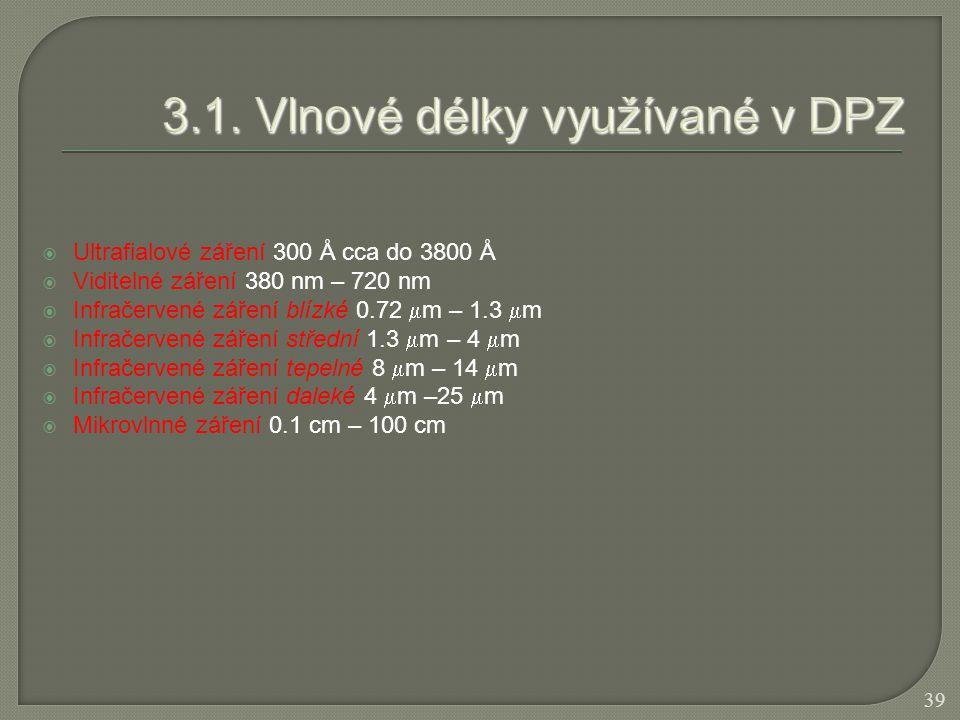 3.1. Vlnové délky využívané v DPZ