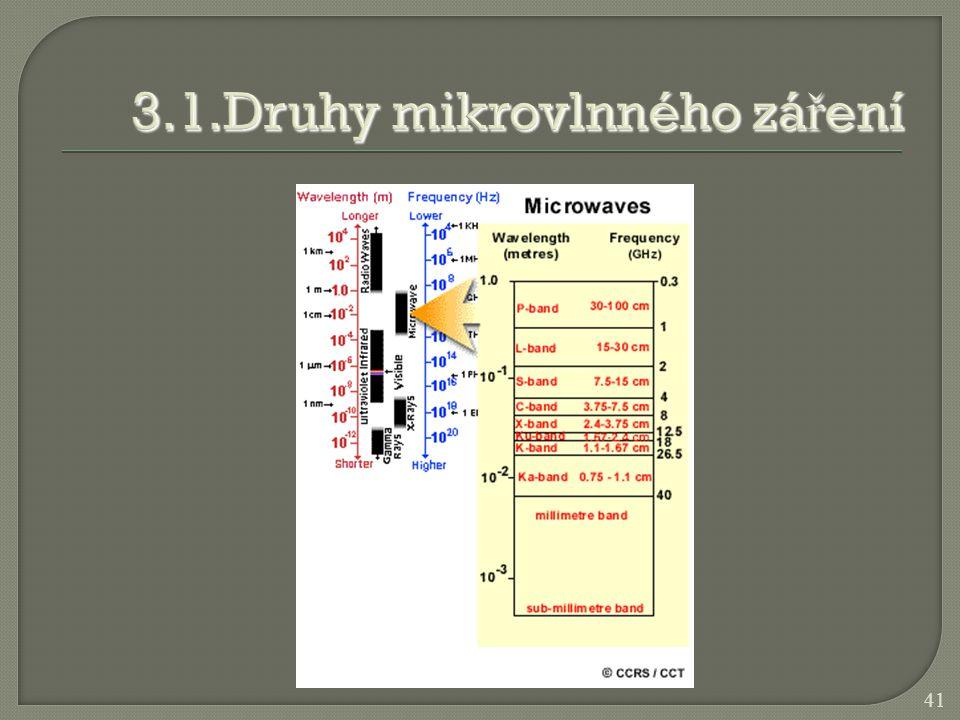 3.1.Druhy mikrovlnného záření