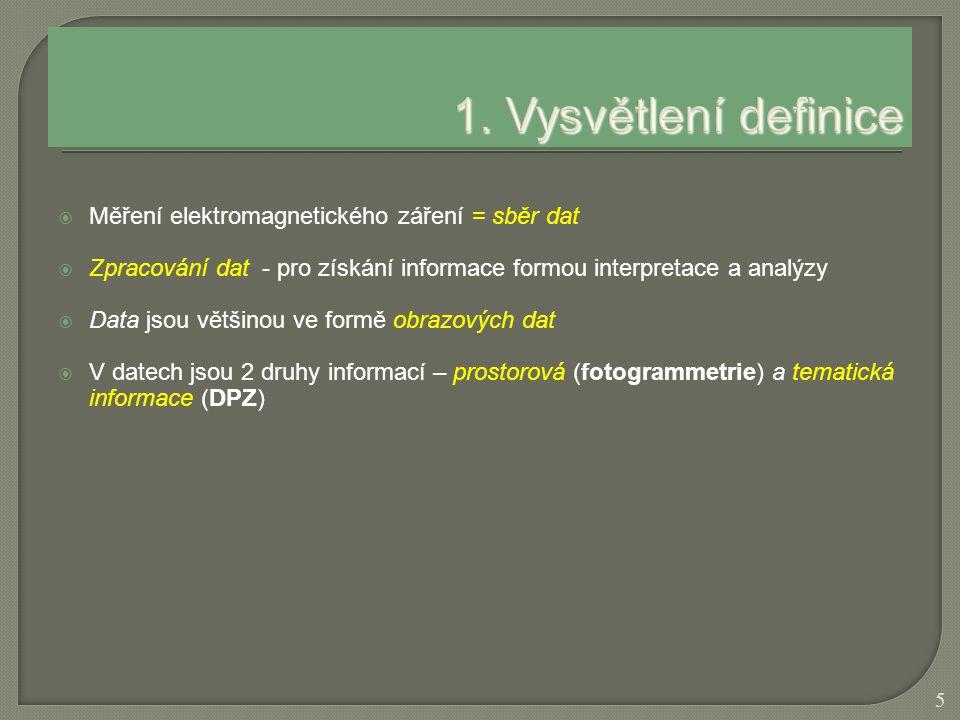 1. Vysvětlení definice Měření elektromagnetického záření = sběr dat