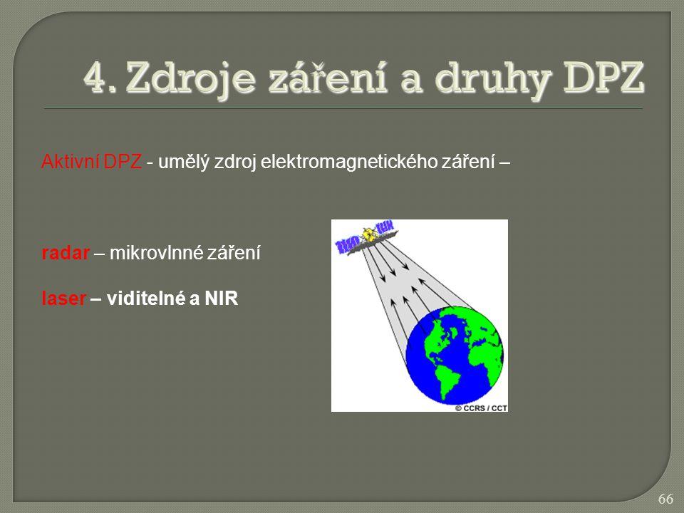 4. Zdroje záření a druhy DPZ