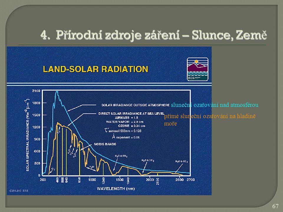 4. Přírodní zdroje záření – Slunce, Země