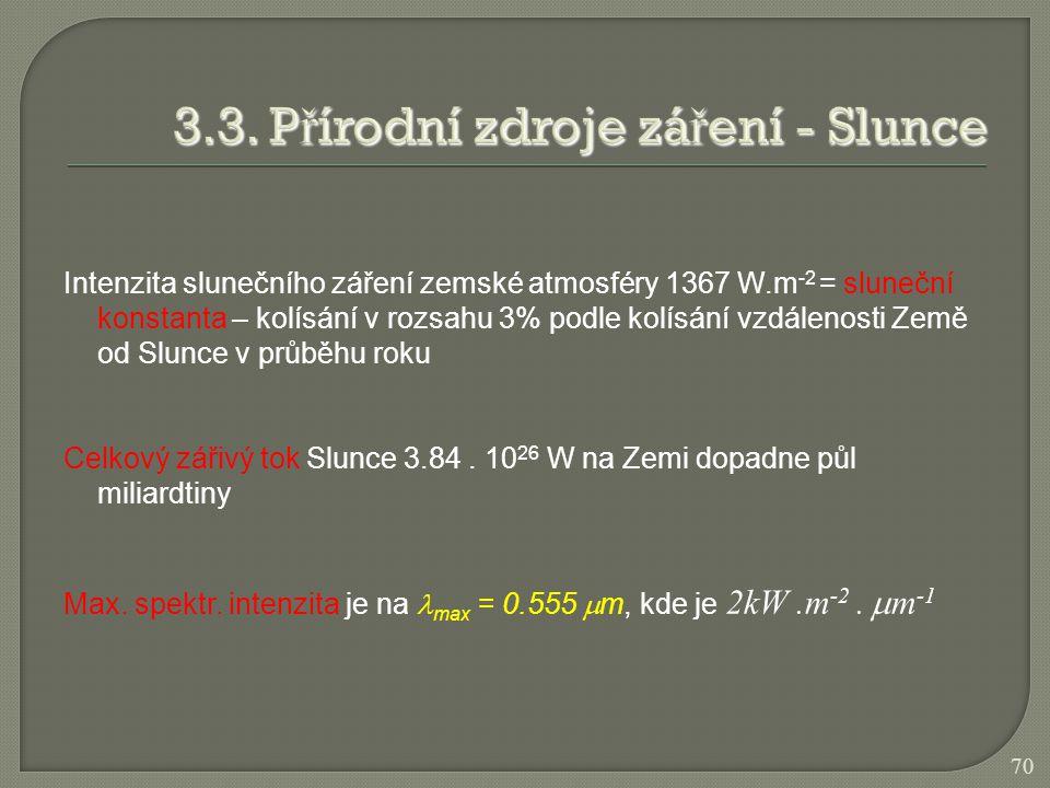 3.3. Přírodní zdroje záření - Slunce