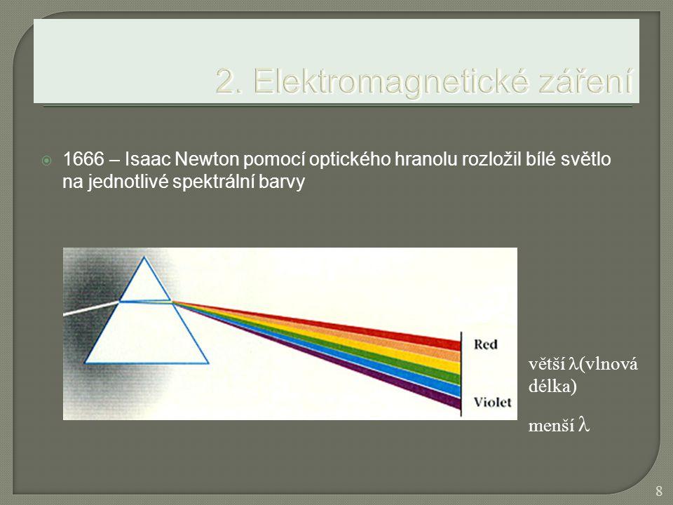 2. Elektromagnetické záření