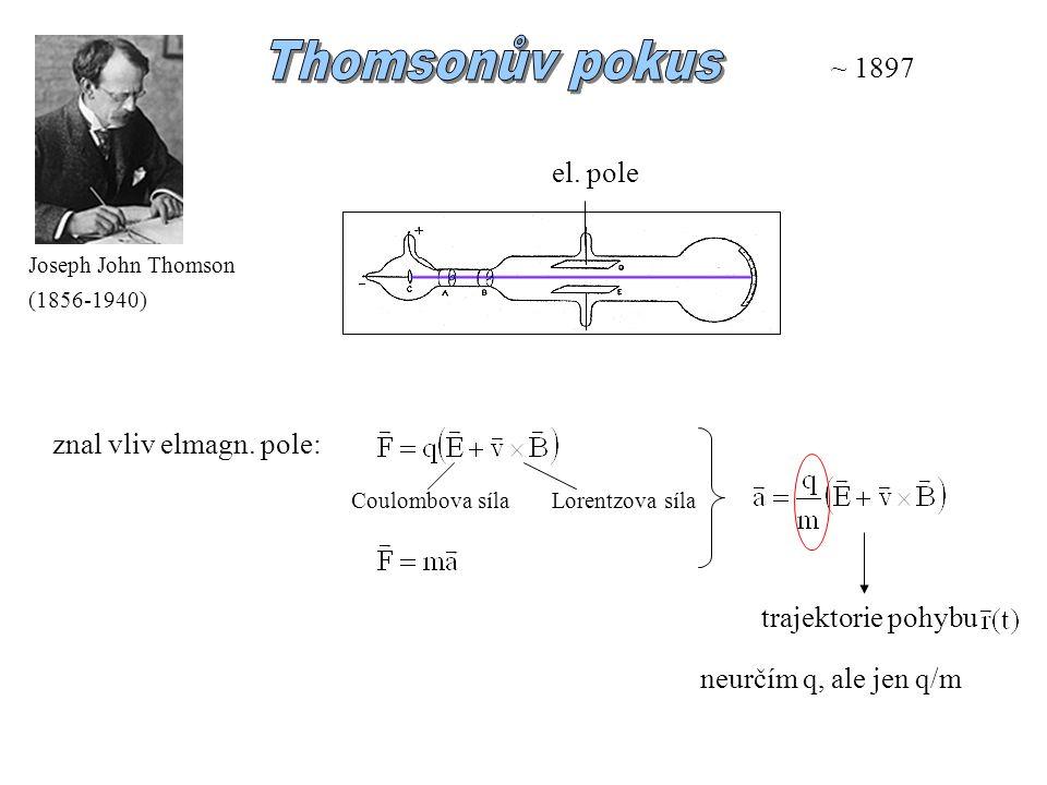Thomsonův pokus ~ 1897 el. pole znal vliv elmagn. pole: