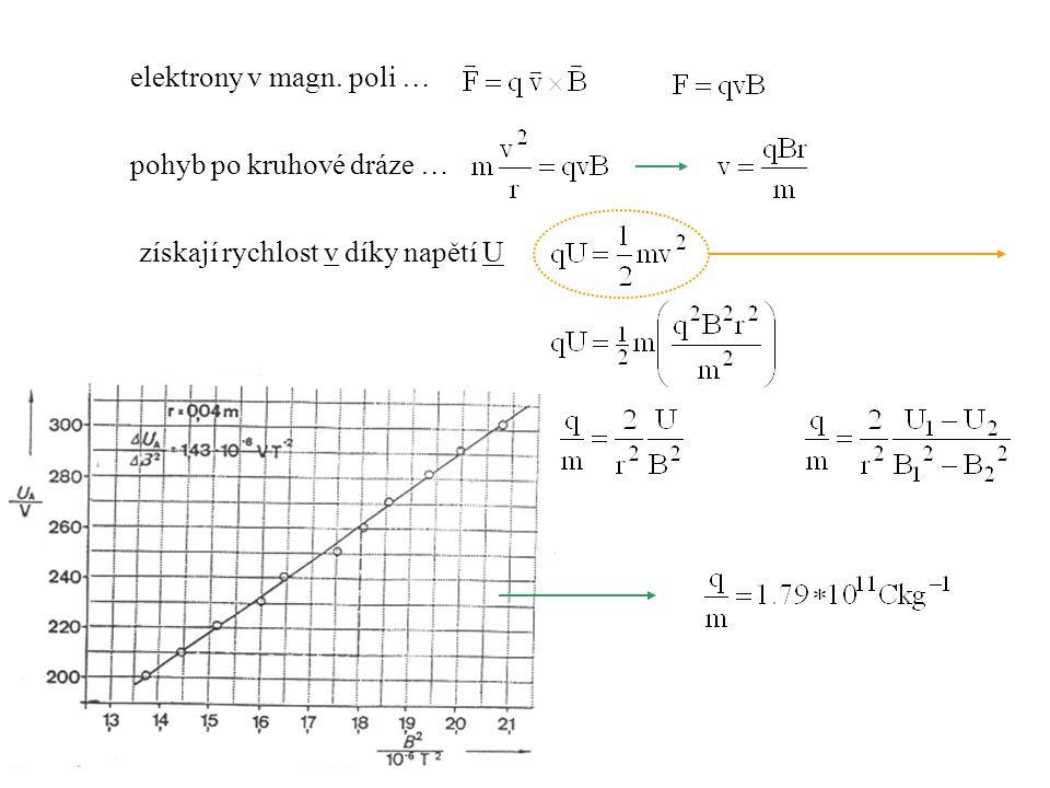 elektrony v magn. poli … pohyb po kruhové dráze … získají rychlost v díky napětí U