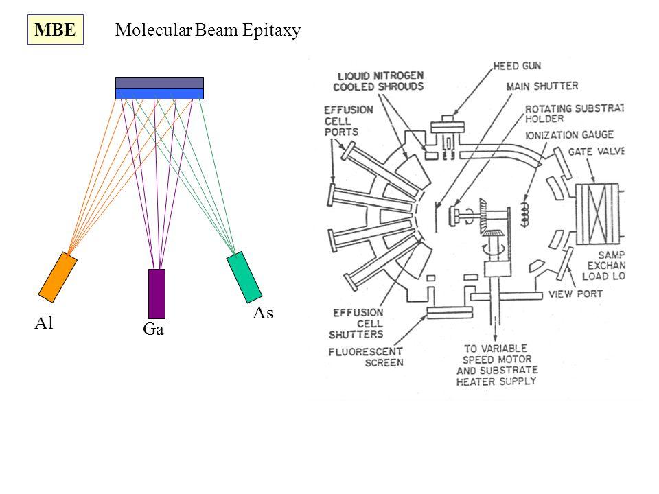 MBE Molecular Beam Epitaxy As Al Ga