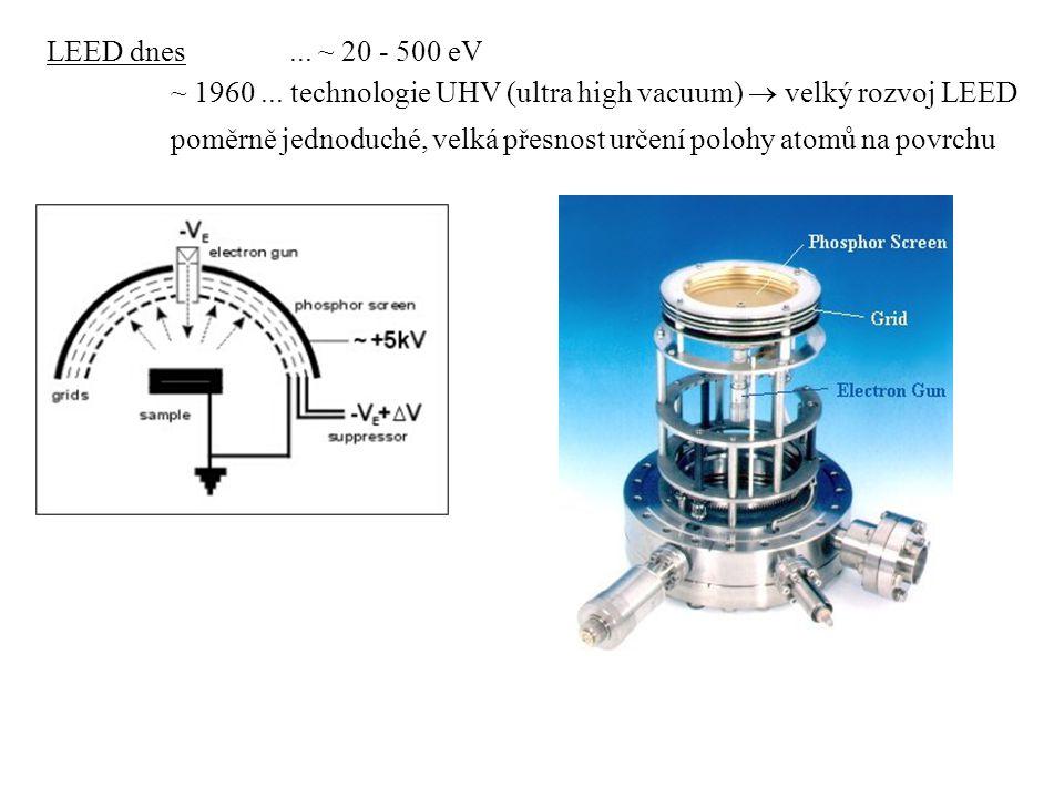 LEED dnes ... ~ 20 - 500 eV. ~ 1960 ... technologie UHV (ultra high vacuum)  velký rozvoj LEED.