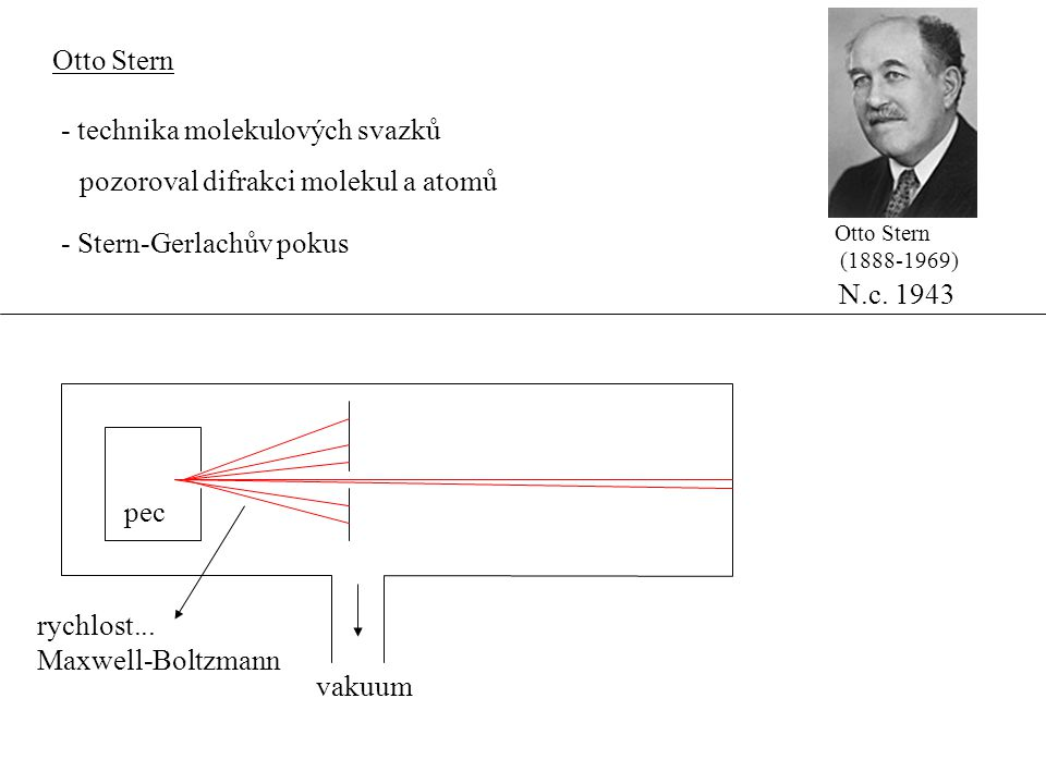 - technika molekulových svazků