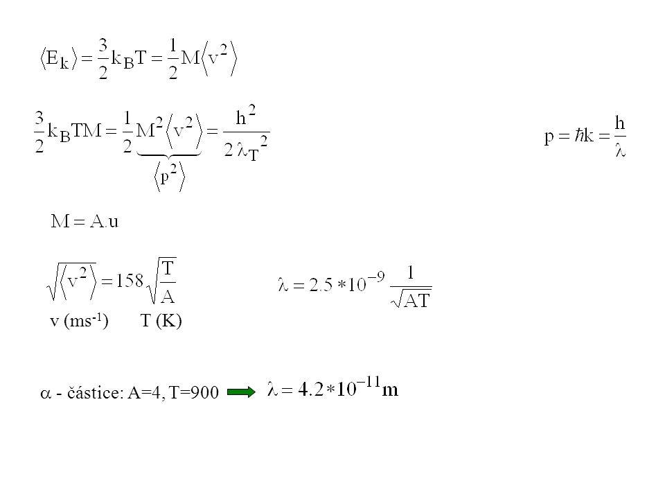 v (ms-1) T (K)  - částice: A=4, T=900