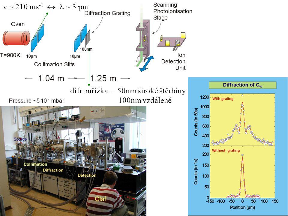 v ~ 210 ms-1   ~ 3 pm difr. mřížka ... 50nm široké štěrbiny 100nm vzdálené
