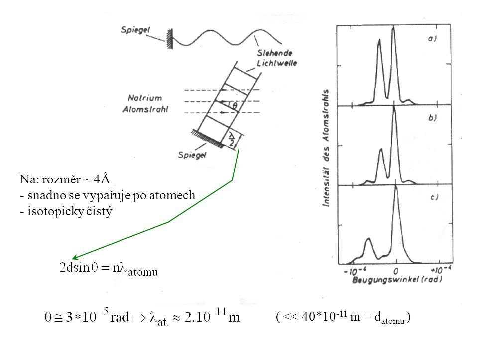 Na: rozměr ~ 4Å - snadno se vypařuje po atomech - isotopicky čistý ( << 40*10-11 m = datomu )