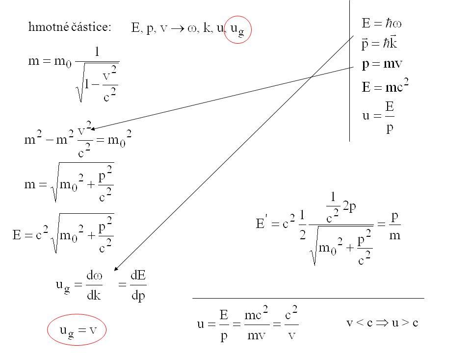 hmotné částice: v < c  u > c