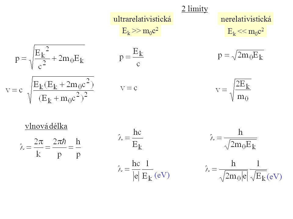 2 limity ultrarelativistická nerelativistická Ek >> m0c2 Ek << m0c2 vlnová délka (eV) (eV)